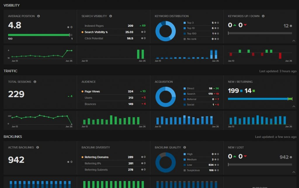 nightwatch.io dashboard