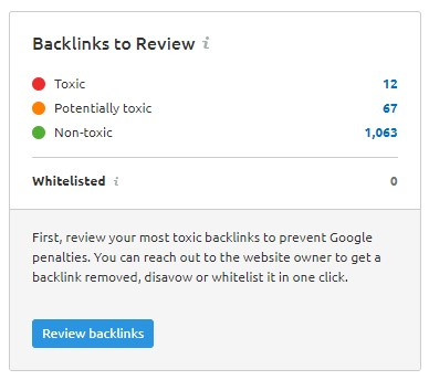 semrush toxic links report
