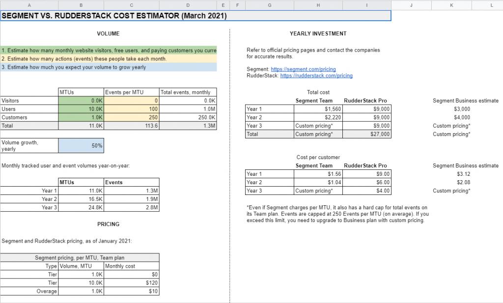rudderstack and segment pricing