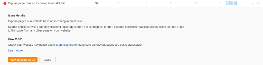 ahrefs audit orphan pages