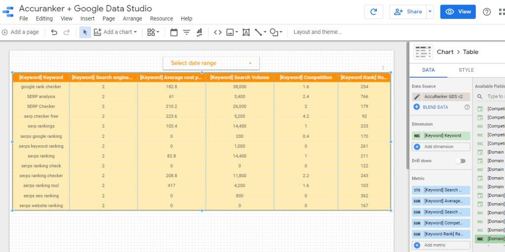 accuranker google data studio integration